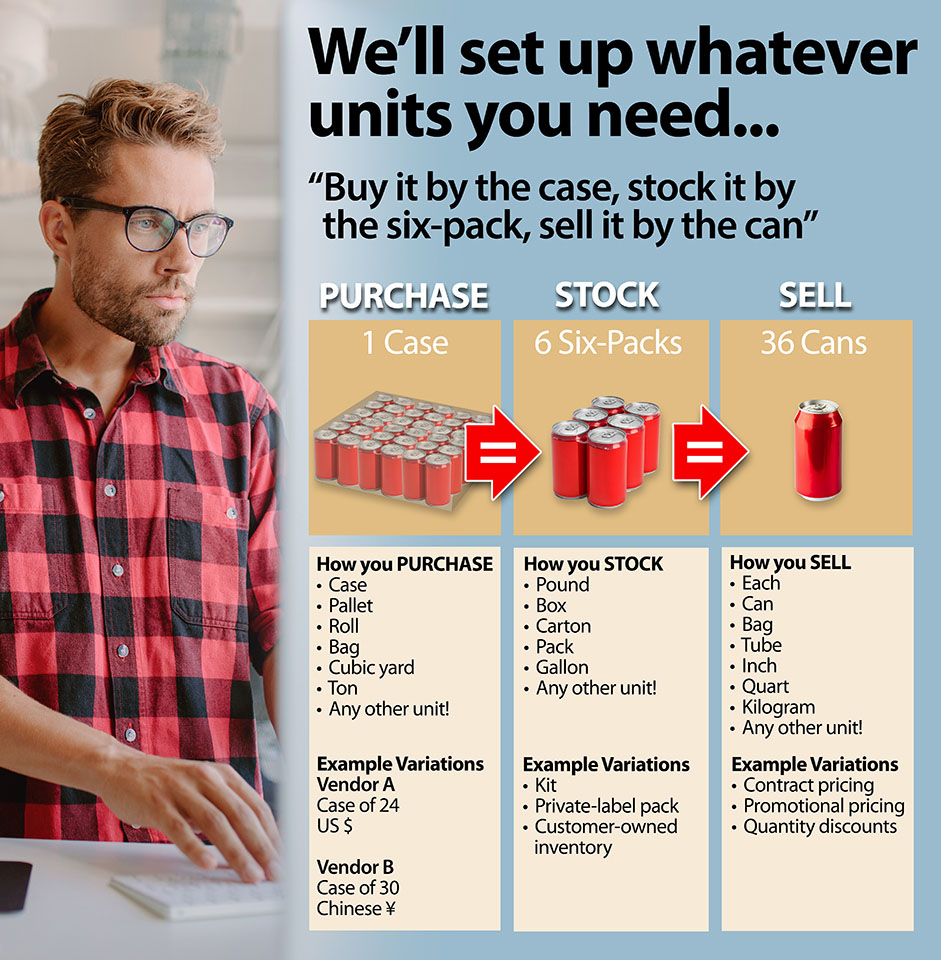 Flexible units for purchase stock and sale